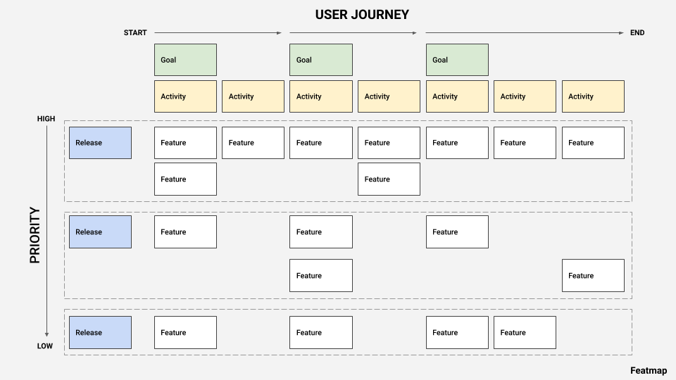 The anatomy of a story map.